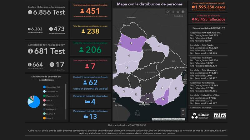 *Visualizador de datos del Sinae publicado el 9 de abril de 2020.*